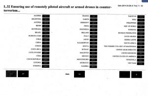 Image showing which member states voted yes, no or abstained for the resolution on drones