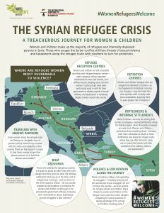Refugee Route Graphic-1